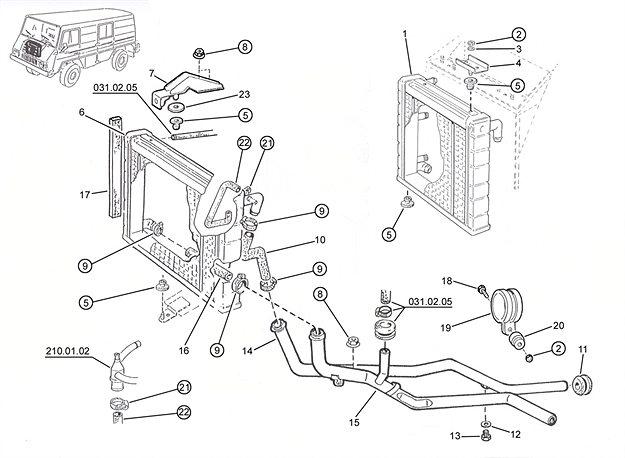 Kühler & Kühlmittelleitungen P