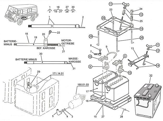 Batterie & Batterieleitungen