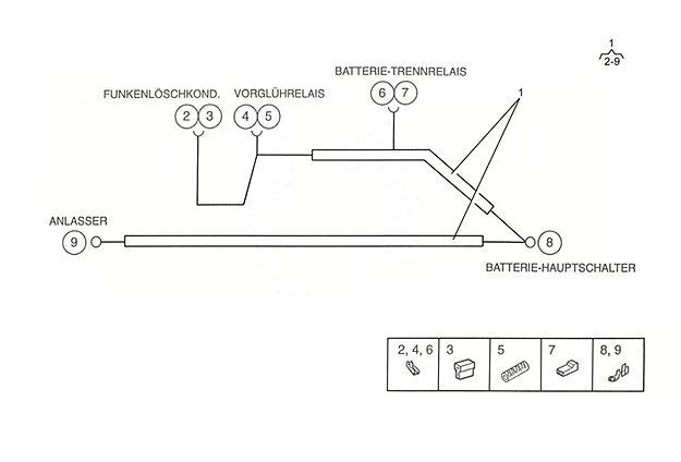 Leitungsstrang Batterie Hauptschalter P