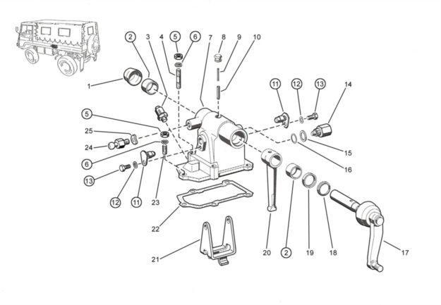 Getriebeschaltung & Schaltbock