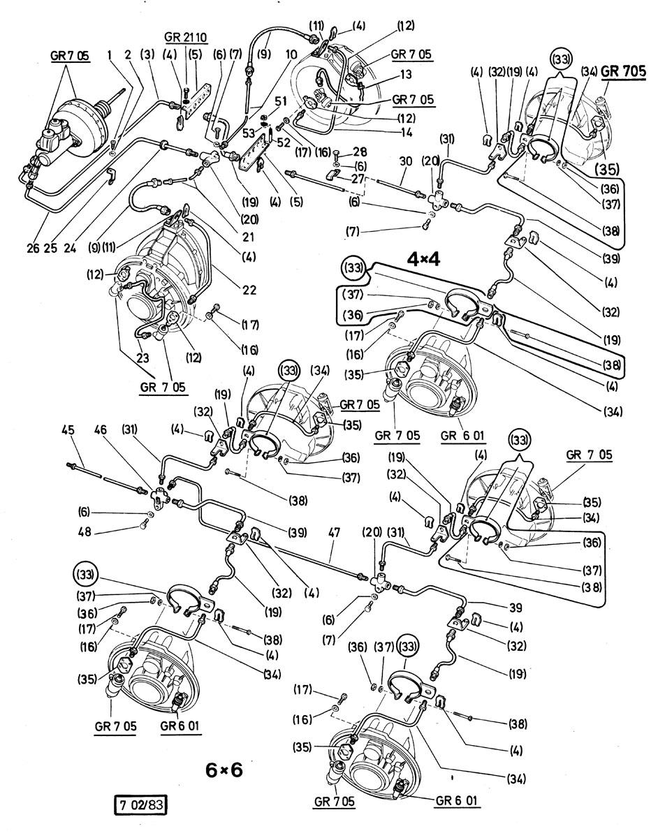 CH u. Ältere - hydraul. Bremsanlage