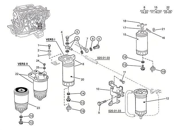 Kraftstofffilter & Wasserabscheider
